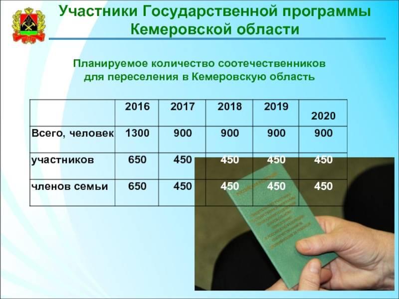 Как работает программа переселения из казахстана в россию? – мигранту рус