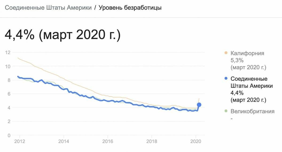 Ru-geld.de | инфляция в германии по годам в 2021, 2020 ... году