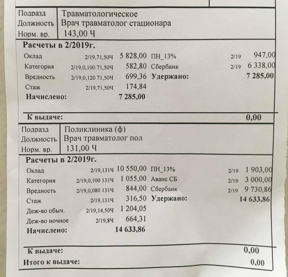 Работа врачом в чехии в 2021 : зарплата, подтверждение диплома