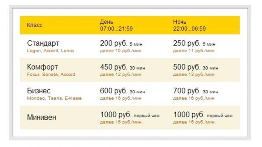 Сколько стоит отдых в болгарии — 2021. стоимость поездки