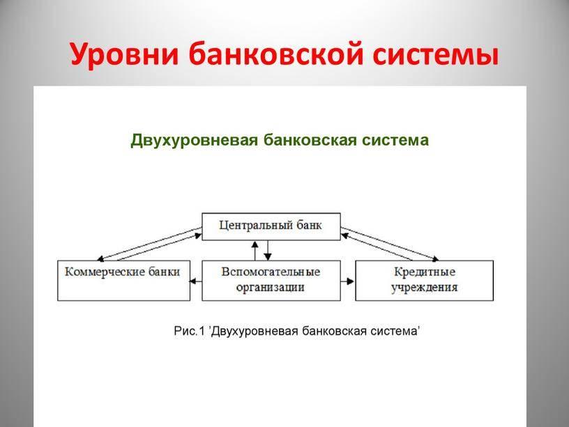Китайские банки: крупнейшие российские банки в китае