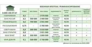 Особенности ипотечного кредитования в финляндии