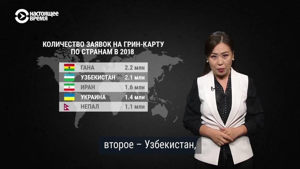 Как получить грин-карту в Узбекистане