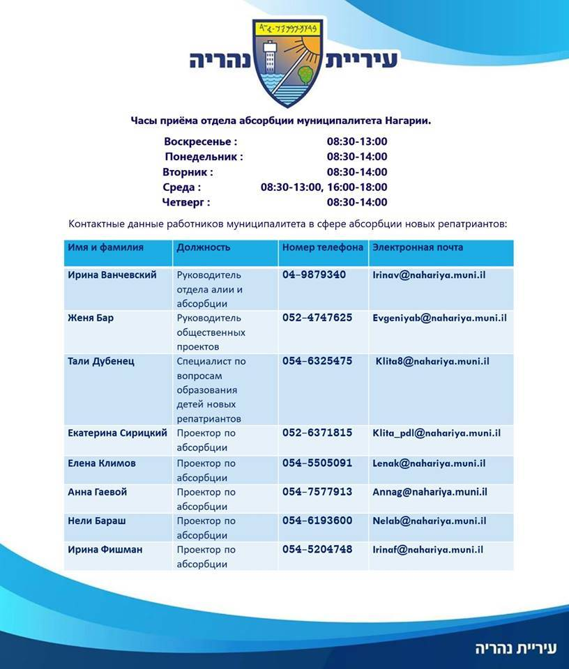 Помощь для репатриантов. жизнь в израиле