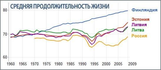 Плюсы и минусы жизни русских в финляндии: уровень жизни, отношение, отзывы мигрантов + видео