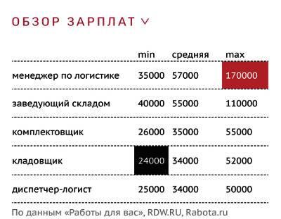 Работа в турции для русских и не только: главные аспекты и особенности поиска вакансий