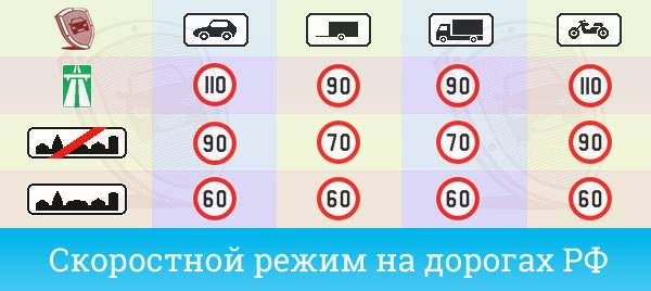 Штрафы гибдд за превышение скорости в 2021 году - что важно знать? | shtrafy-gibdd.ru | shtrafy-gibdd.ru