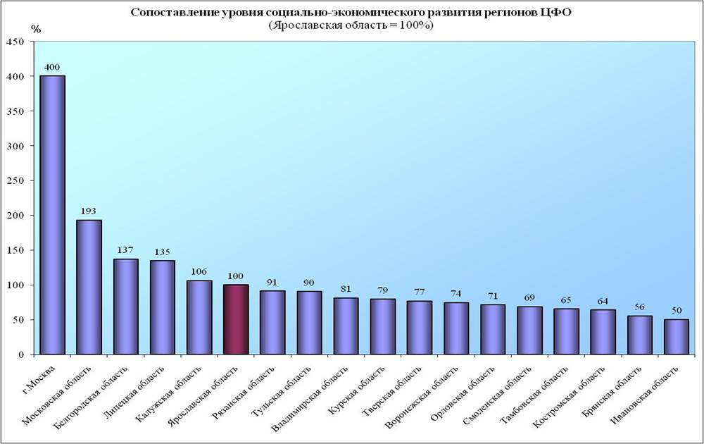 Экономика франции — википедия. что такое экономика франции