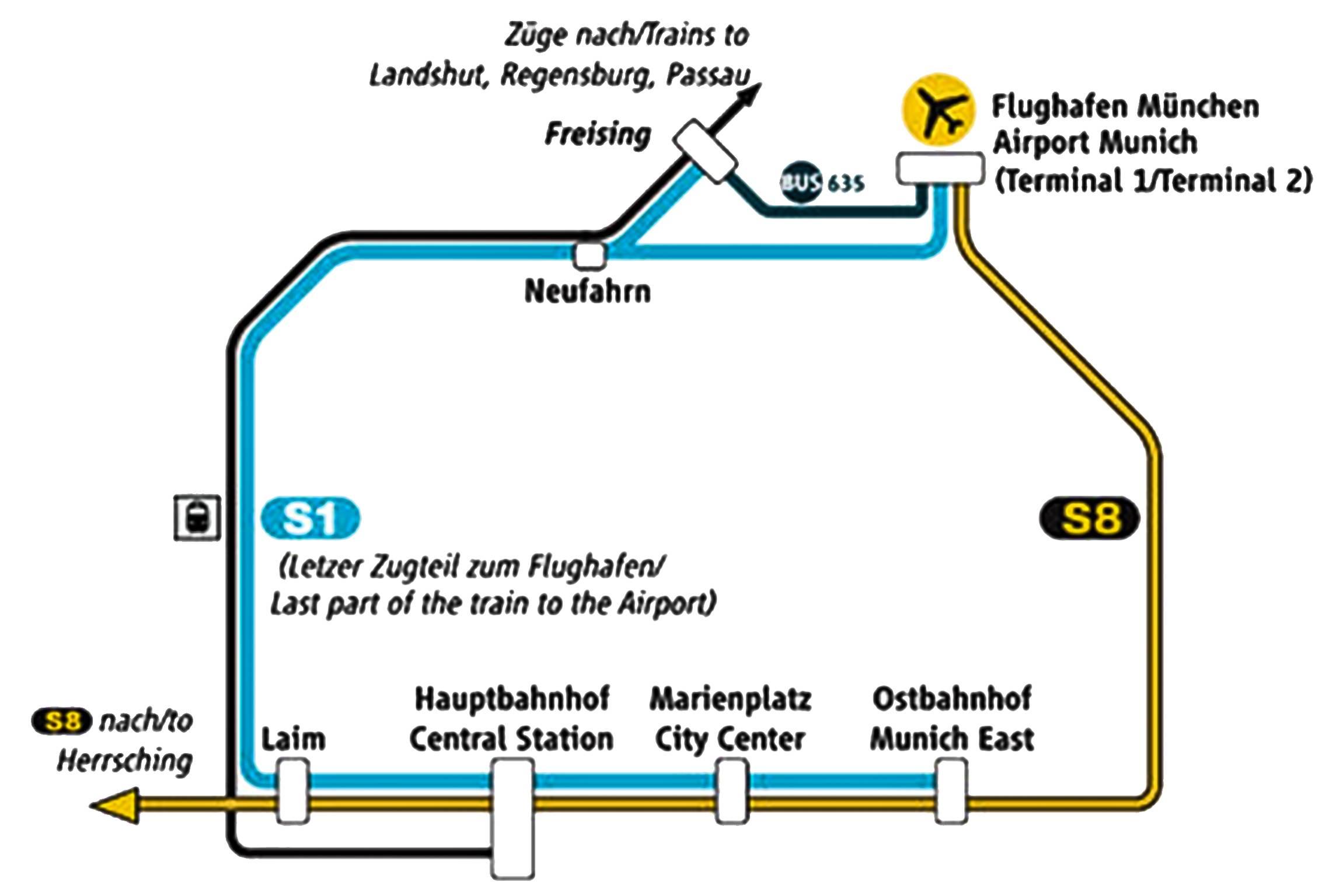Как добраться из мюнхена в инсбрук на поезде, автобусе, машине - austriatogo