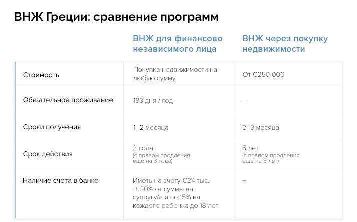 Внж в черногории при покупке недвижимости для россиян