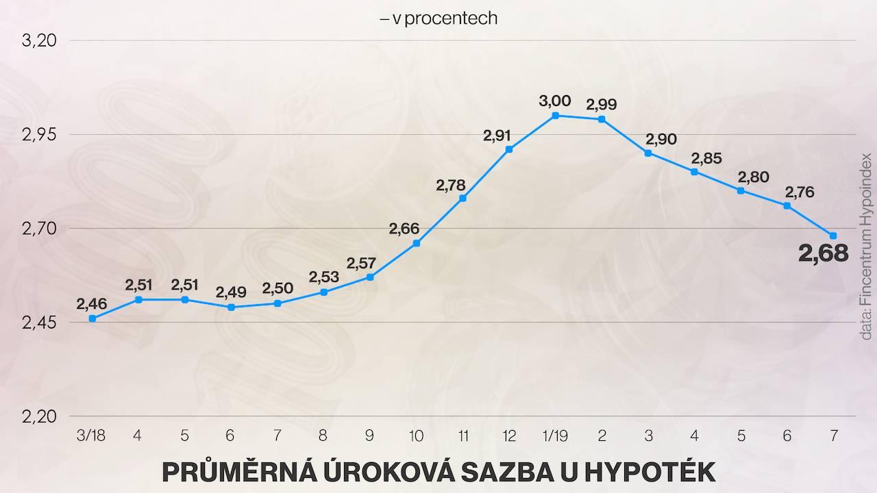 Как взять ипотеку в европе гражданину россии: процент ипотеки и условия 2021 года