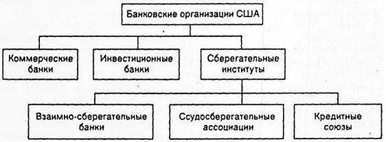 Структура банковской системы японии   miuki mikado • виртуальная япония