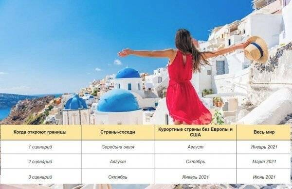 Самостоятельное путешествие в грецию в 2021 году