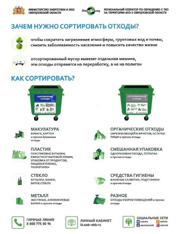 Сортировка и переработка бытовых отходов в Германии в 2021 году