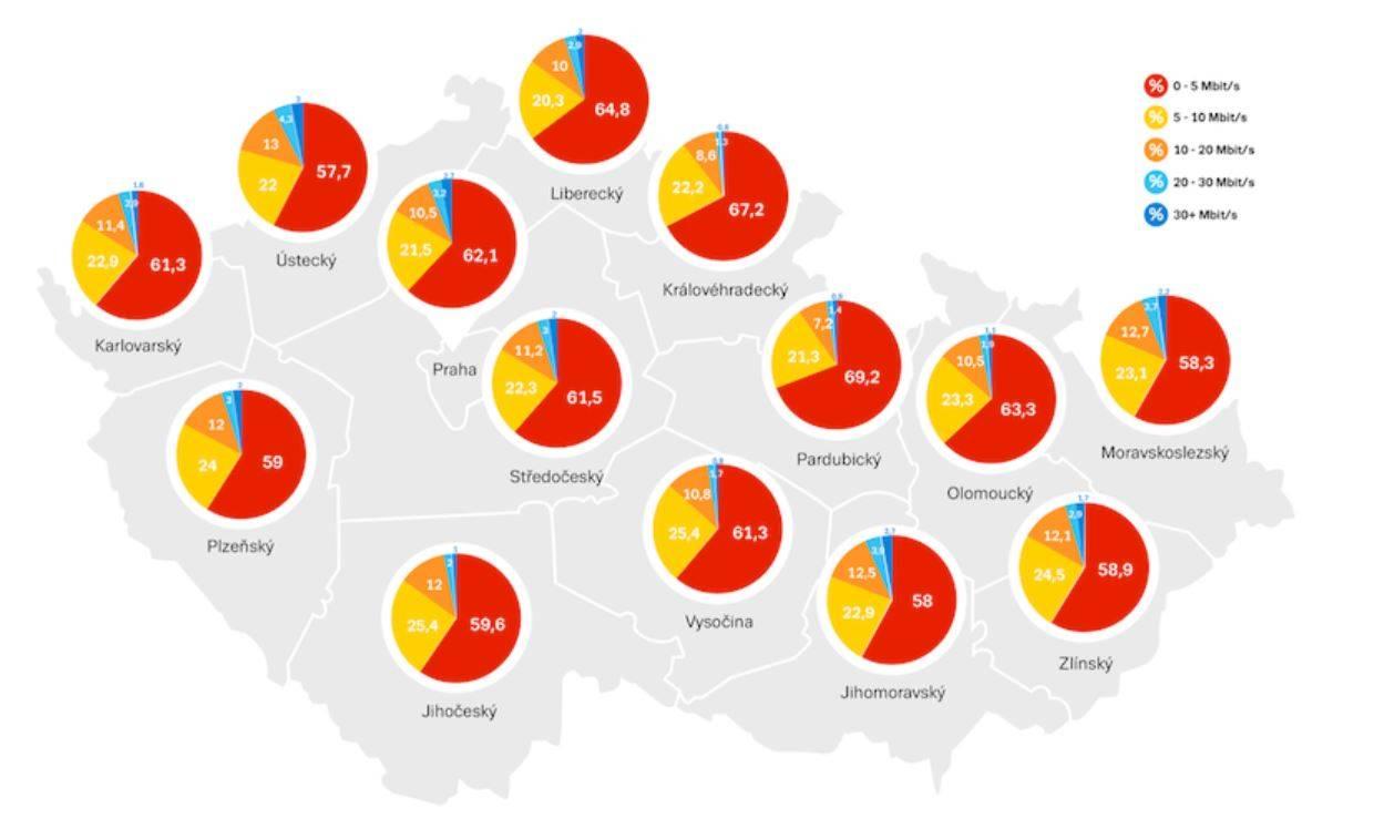 Мобильная связь в чехии: операторы, тарифы