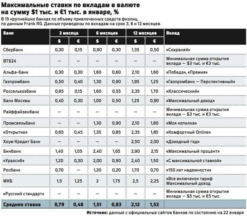 Открытие банковского счета в литве: особенности и советы
