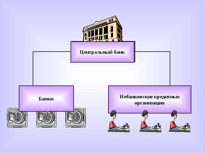 Регистрация банковского счёта в латвии в 2020 недорого - it-offshore