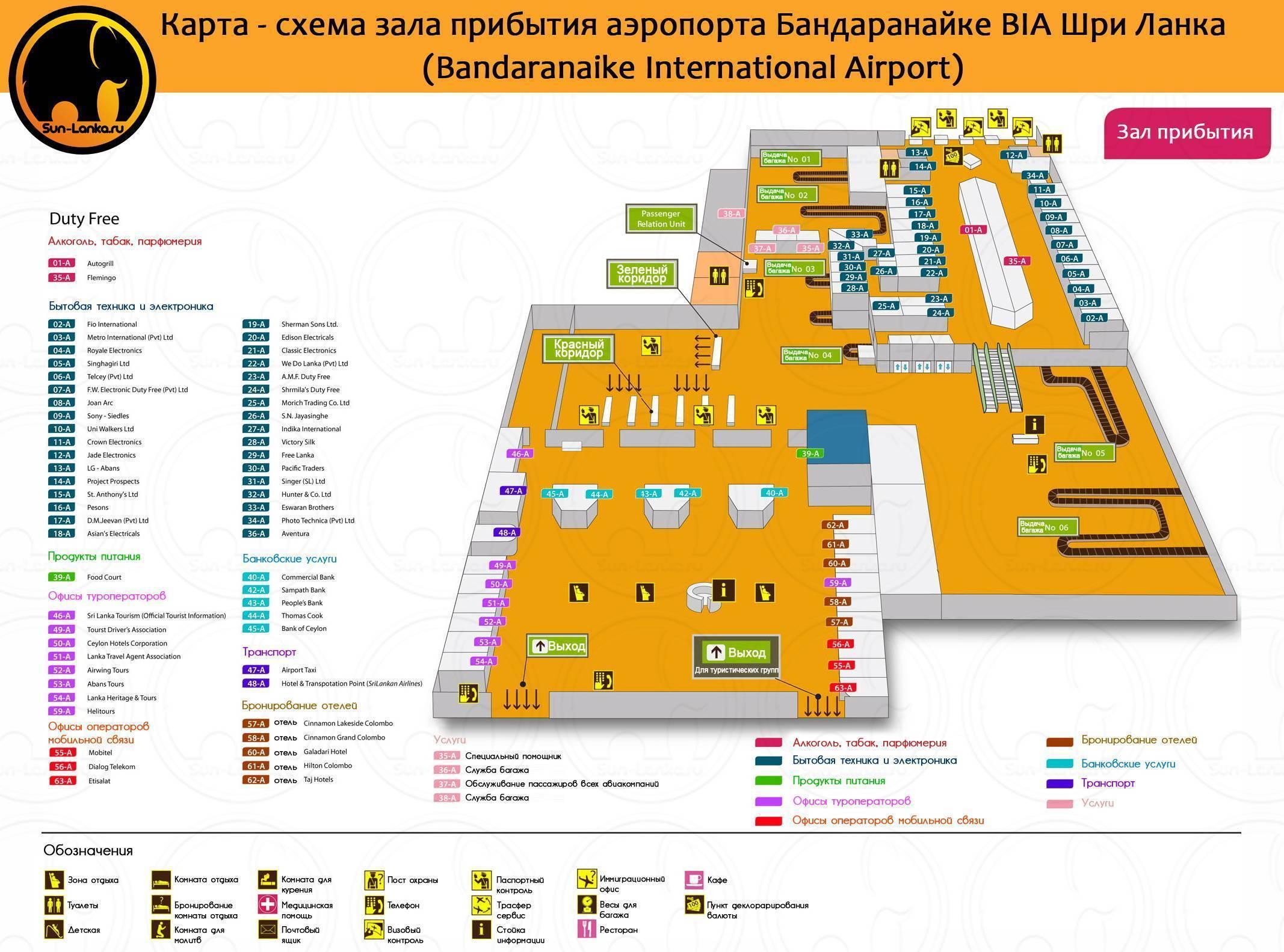 Как добраться в/из аэропорта сабиха гекчен в стамбуле в 2021 году