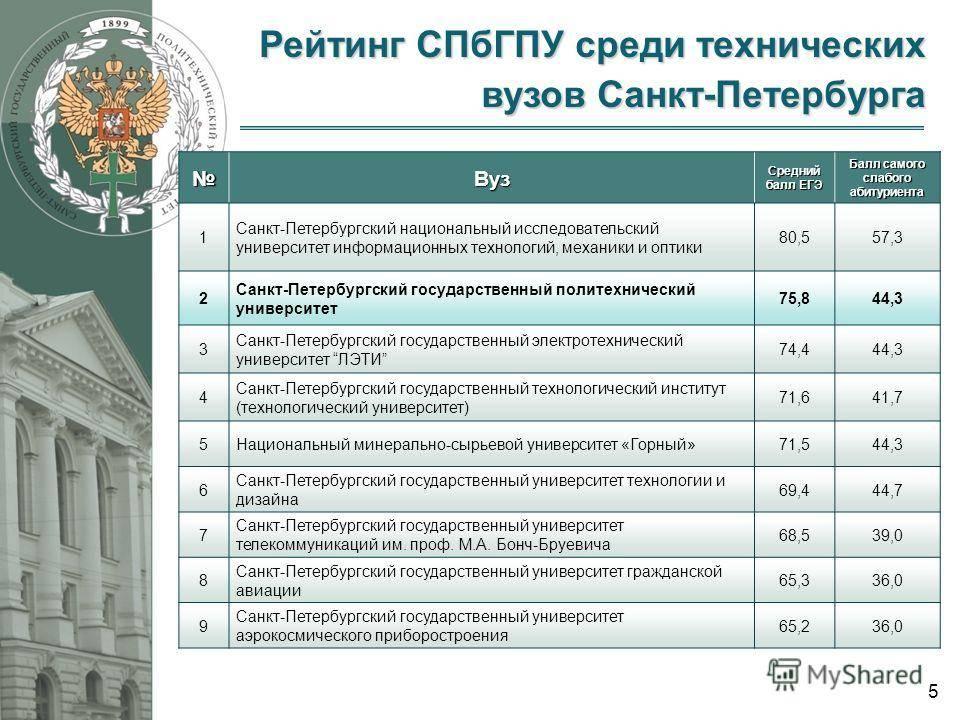 Топ-10 лидирующих вузов китая в предметном рейтинге arwu | investfuture