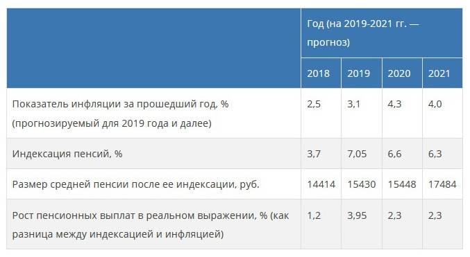 Как живут русские в праге в 2021 году: плюсы и минусы