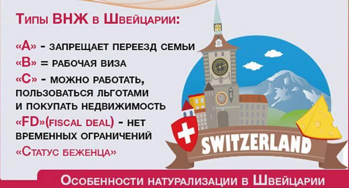 Иммиграция в чехию из россии в 2020 году: способы и программы