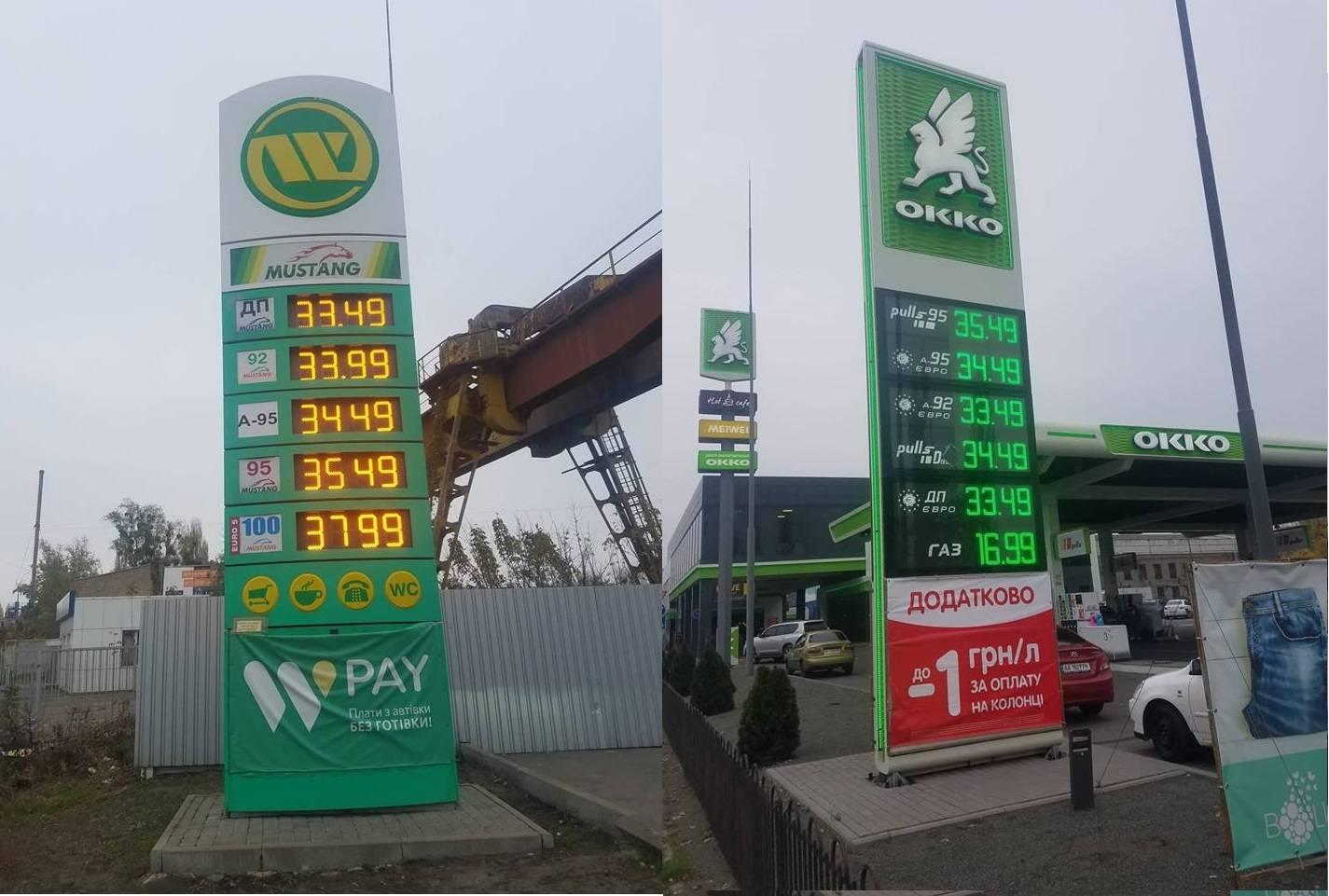 Стоимость бензина в европе. где самый дешёвый автобензин?