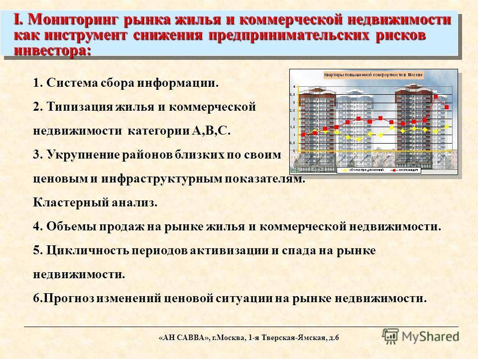 Недвижимость в 12 округах берлина: цены и перспективы – квадратный метр