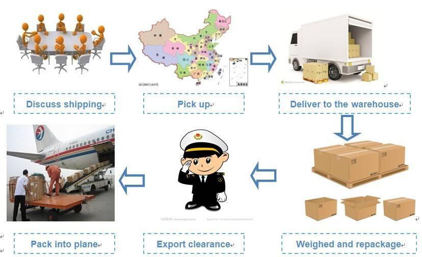 Как отправить посылку почтой германии