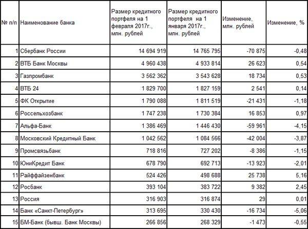 Банковская система австрии: списки банков, открытие счета, документы