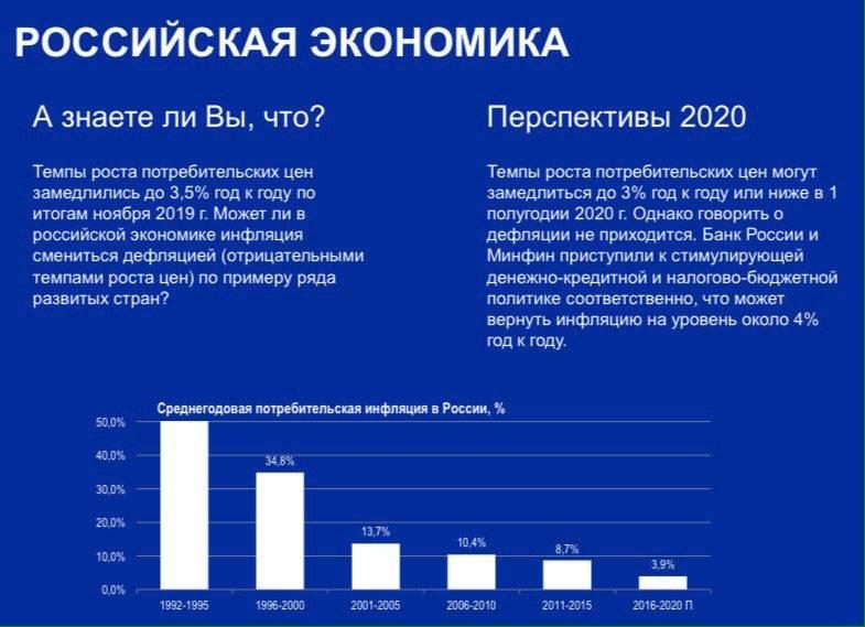 Мировая экономика в условиях пандемии covid-19: итоги 2020 года и перспективы восстановления