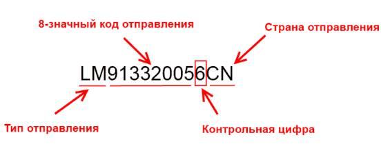 Расшифровка трек номера на алиэкспресс