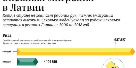 Условия и способы получения внж в эстонии для россиян и граждан других стран в 2020 году