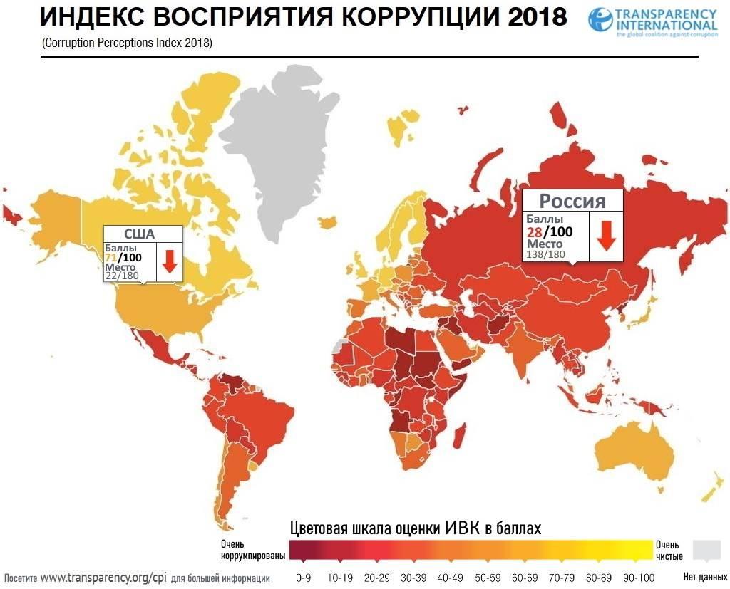 Индекс коррупции в германии 2021 | take-profit.org