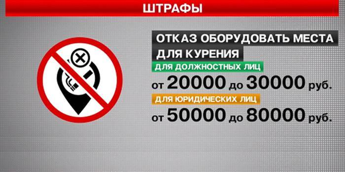 Какие законодательные изменения предусмотрены для курильщиков в 2021 году