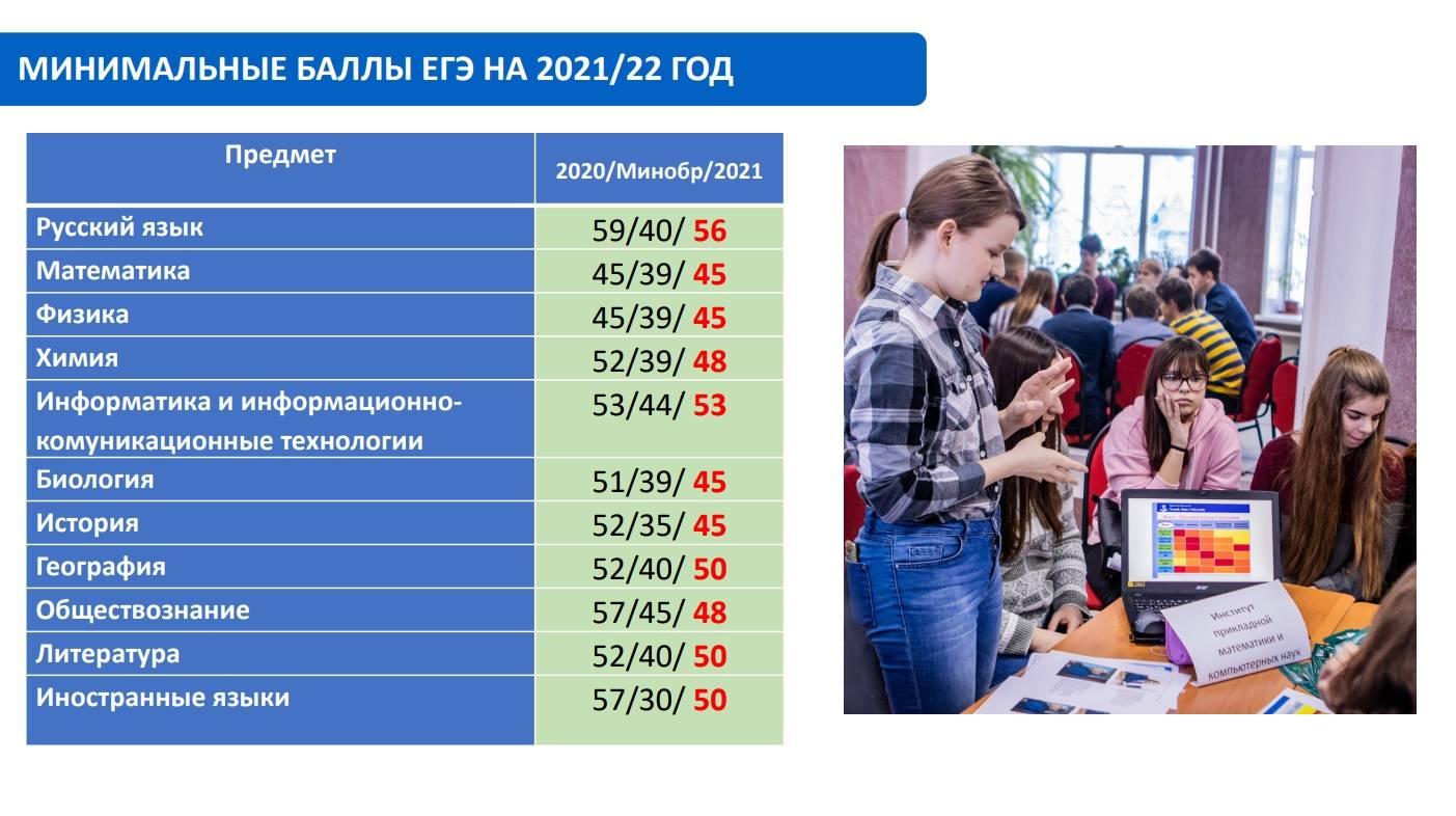 Немецкая система обучения и особенности получения высшего образования в германии