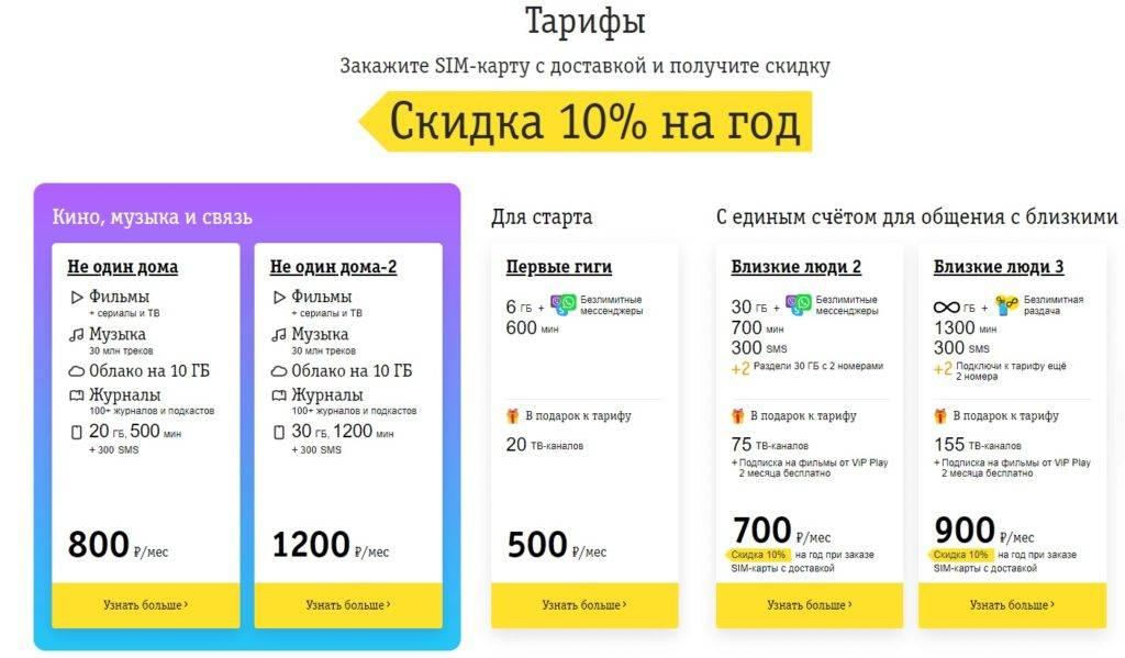 Обзор тарифов и полезных кодов от оператора plus в польше