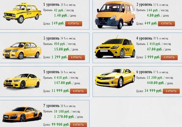 Сколько стоит транспорт в италии
