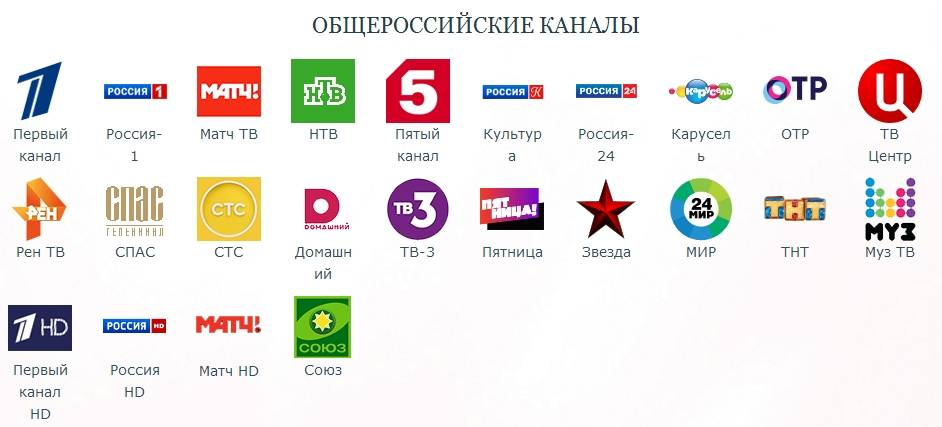 Особенности немецкого телевидения: известные телеканалы