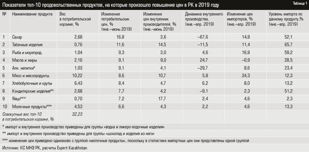 Жизнь в болгарии для русских: ценовая политика, уровень жизни, отношение населения к русским, проблемы и преимущества страны в 2019 году