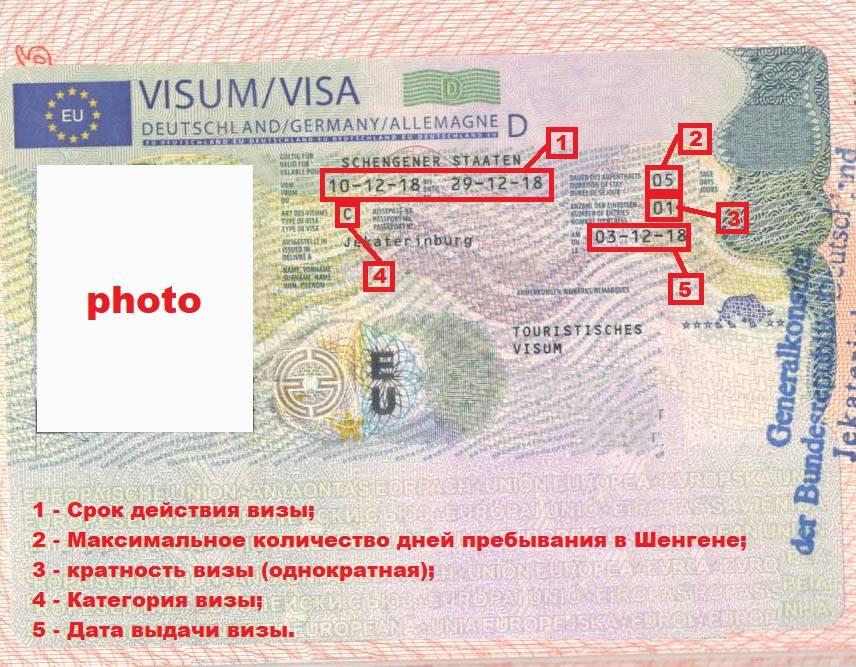 Информация о подаче заявлений на выдачу визы - федеральное министерство иностранных дел германии