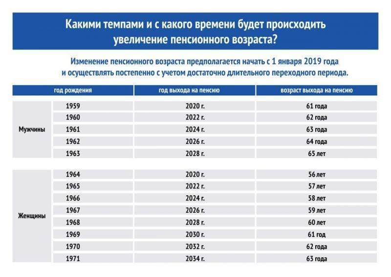 Как россияне будут получать пенсию, переехав в болгарию