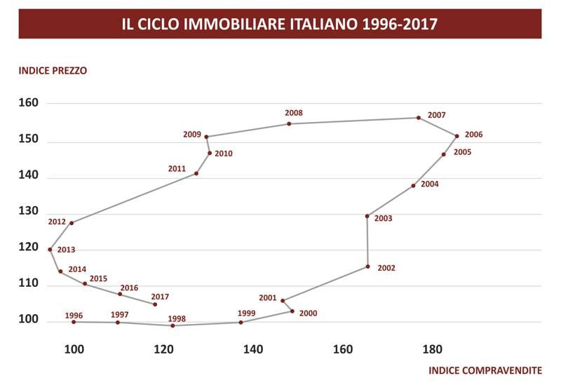 Программы иммиграции в италию в 2021