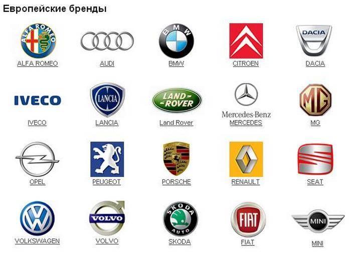 Американские автомобили: 35 лучших моделей всех времен