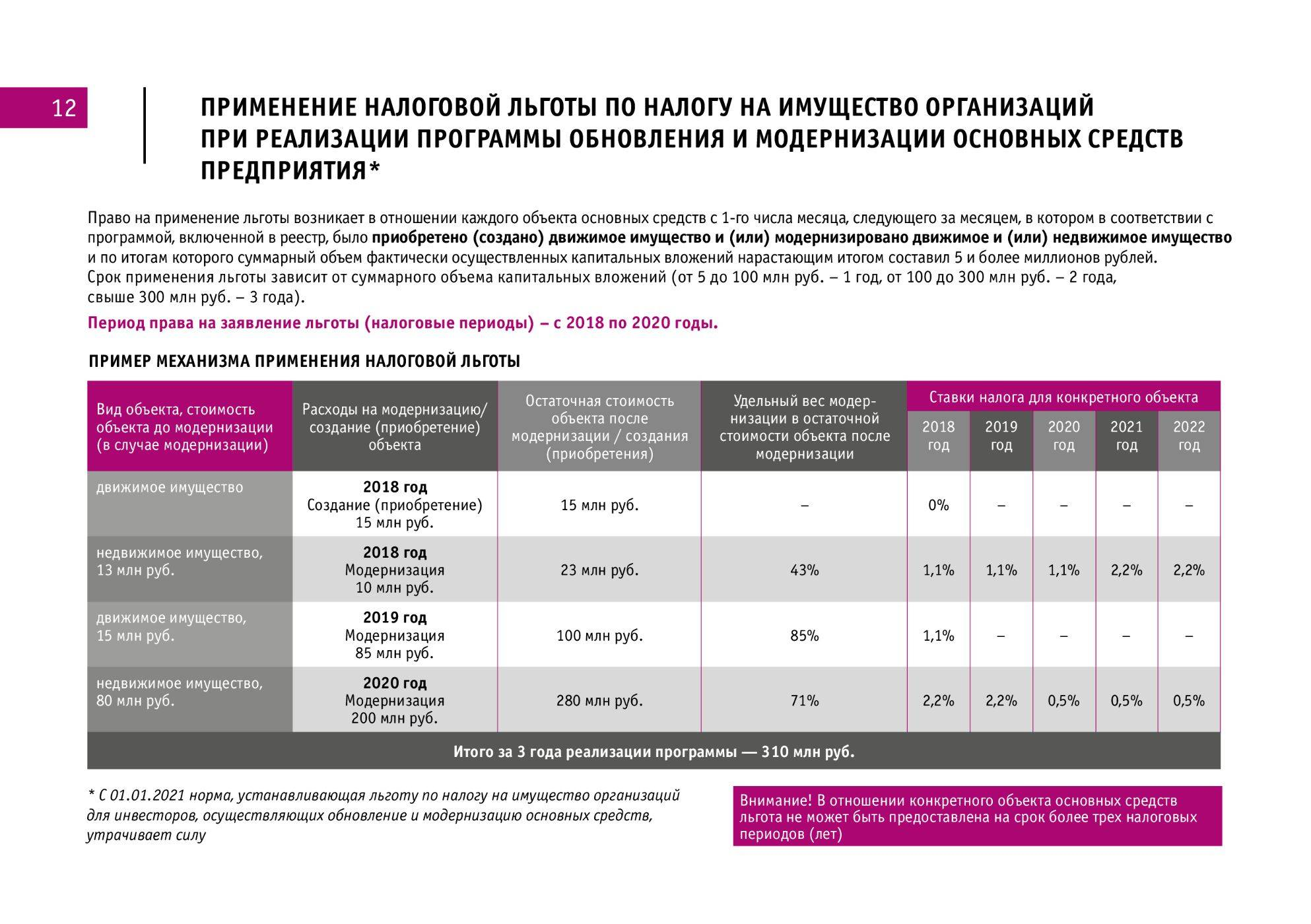 Налоги и налогообложение в Латвии