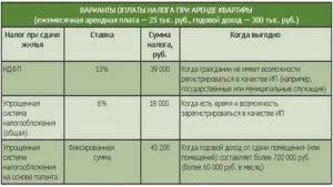 Налоги в испании в 2020 году для эмигрантов