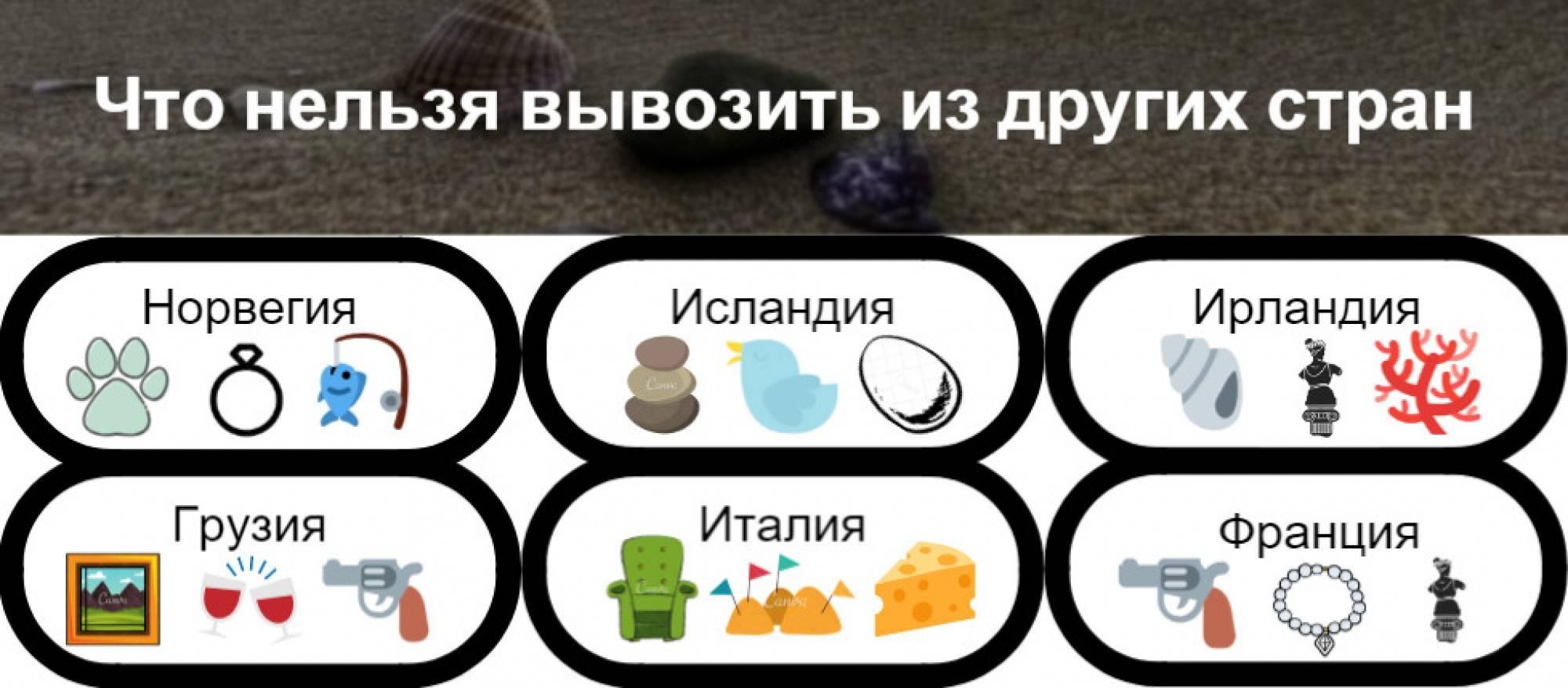 Ввоз товаров в россию: что можно, а что нельзя