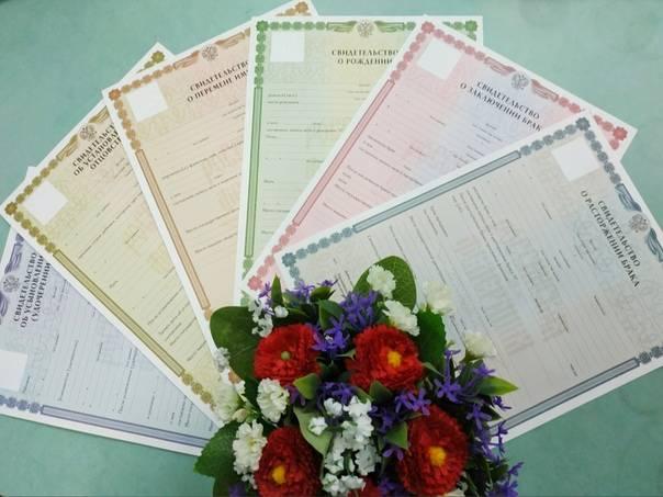 Оформление визы невесты в германию: необходимые документы для немецкого консульства и загса