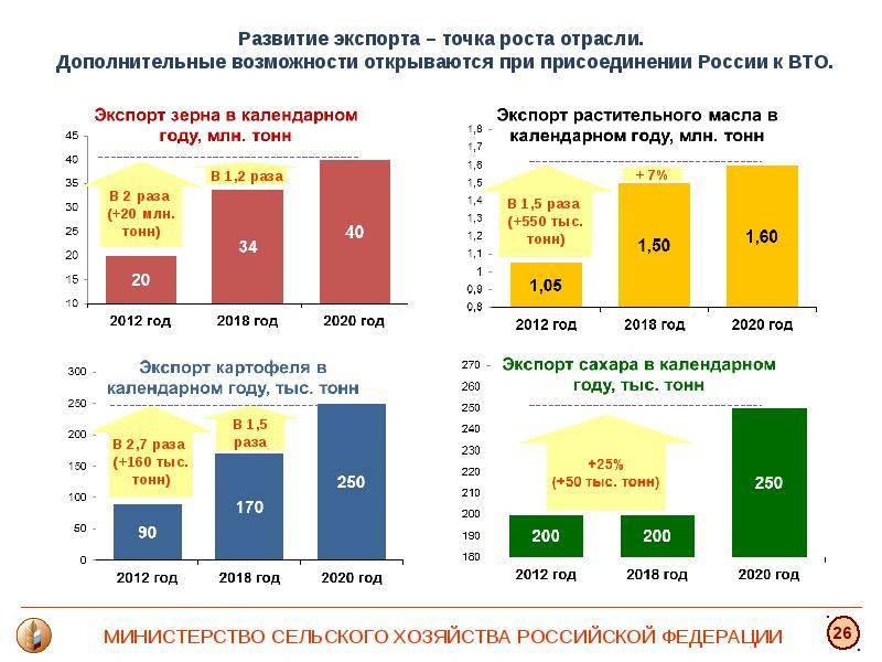 Отрасли специализации промышленности греции | vasque-russia.ru