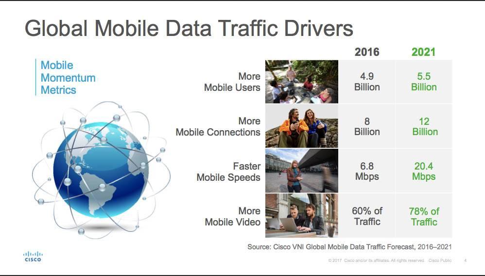 Мобильная связь и интернет в крыму 2021: мтс / волна / win