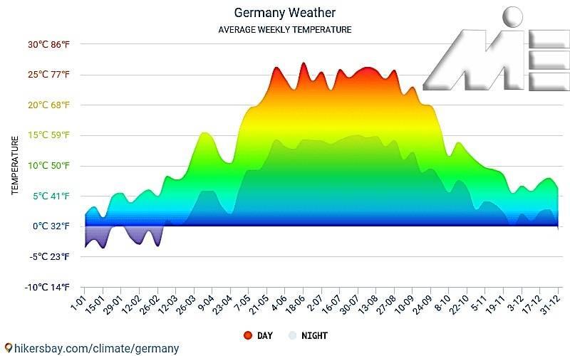 Мюнхен - погода в феврале в мюнхен, германия 2021